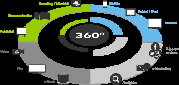 Pixel; pixel de mer; Vidéo; Vannes; Morbihan; tournage; vidéo professionnelle; teaser; fiction; caméraman; agence communication; Gérald Serrault; Bretagne; clip vidéo; montage; interview; reporter; journaliste; correspondant; Production audiovisuelle; publicité; film publicitaire; billboard; HD; Full HD; Ronin; Ronin SC; GH5 ; GH4. Canon 5D; enregistrement; événementiel; reportage; télévision; drone; motion; motion design; institutionnel; association; mairie; office de tourisme; tourisme; graphisme; graphiste; caméra; appareil photo; réalisation; diffusion; réseaux sociaux; film entreprise; direct; multi caméra; adobe premiere; after effects; youtube; Vimeo; twitter; Facebook; mariage; atelier vidéo; VHS; Hi8; Video 8; Sony; event; mixage; sound design; red; plongée sous-marine; captation; tuto; 360°;